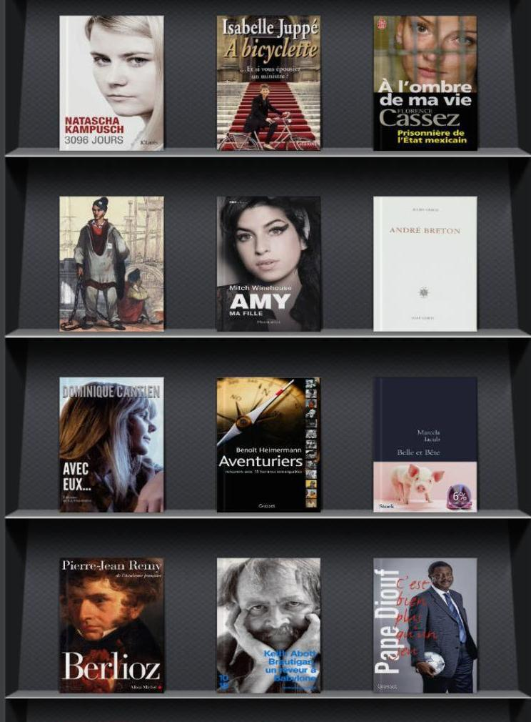 Collection de Biographies