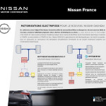 New-Nissan-Qashqai-Electrified-Powertrains---FRA-source