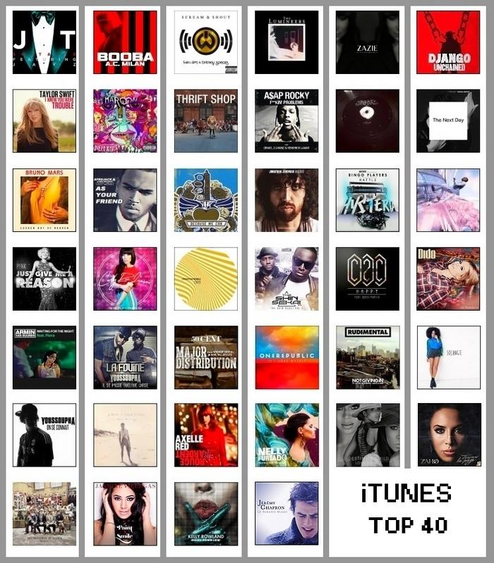 iTunes Top 40 (Janvier 2013)