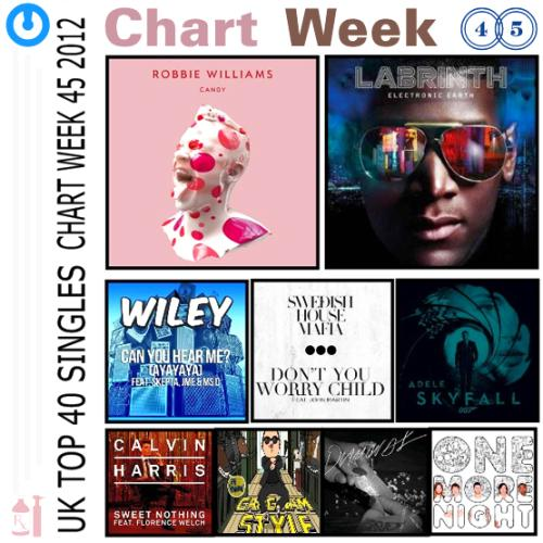 UK Top 40 Singles Chart Week 45 (2012) [Multi]